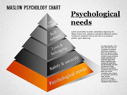 Hierarchy of Needs Pyramid, Slide 2, 01289, Business Models — PoweredTemplate.com