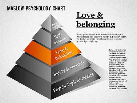 Hierarchy of Needs Pyramid, Slide 4, 01289, Business Models — PoweredTemplate.com