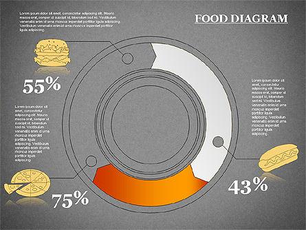 Nutrition Diagram, Slide 16, 01292, Business Models — PoweredTemplate.com