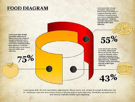Nutrition Diagram, Slide 7, 01292, Business Models — PoweredTemplate.com