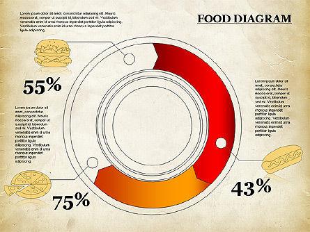 Nutrition Diagram, Slide 8, 01292, Business Models — PoweredTemplate.com