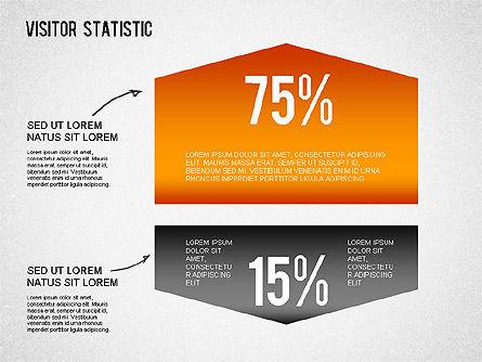 Visitor Statistics and Graphs, Slide 7, 01297, Business Models — PoweredTemplate.com