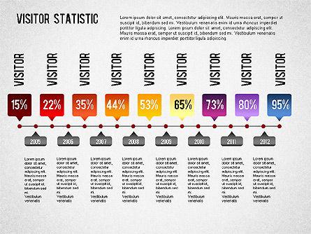 Visitor Statistics and Graphs, Slide 8, 01297, Business Models — PoweredTemplate.com