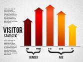 Business Models: 방문자 통계 및 그래프 #01297