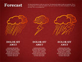 Forecast Shapes#14