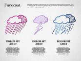 Forecast Shapes#6