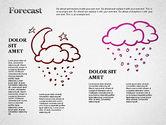 Forecast Shapes#7