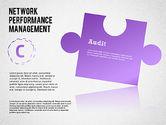Network Performance Management#5