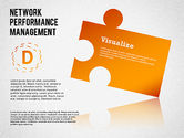 Network Performance Management#6