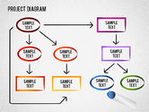 Business Planning Flowchart#10
