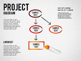 Business Planning Flowchart#4