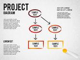 Business Planning Flowchart#5