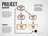 Business Planning Flowchart#6