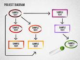 Business Planning Flowchart#9