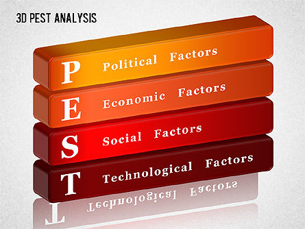 Business Models: 3D PEST Analysis Diagram #01380