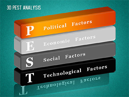 3D PEST Analysis Diagram, Slide 14, 01380, Business Models — PoweredTemplate.com
