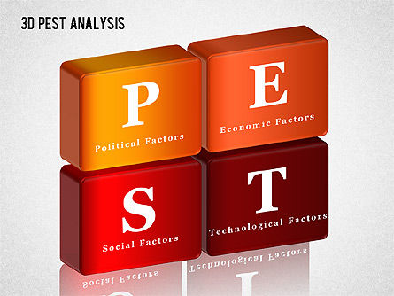pestle analysis for schools or educatio