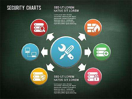 Online Security Chart, Slide 3, 01387, Process Diagrams — PoweredTemplate.com