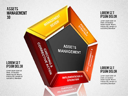 Business Models: Pengelolaan Aset 3d #01405