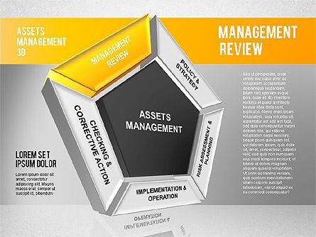 3D Asset Management, Slide 2, 01405, Business Models — PoweredTemplate.com
