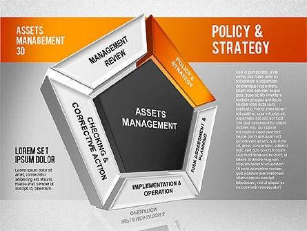 3D Asset Management, Slide 3, 01405, Business Models — PoweredTemplate.com