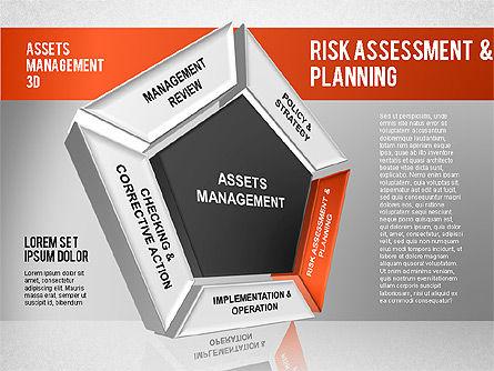 3D Asset Management, Slide 4, 01405, Business Models — PoweredTemplate.com