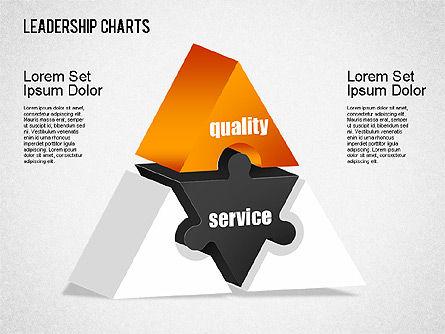 Leadership Charts Slide 2