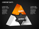 Leadership Charts#11