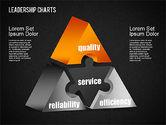 Leadership Charts#12