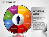 User Experience Wheel#8