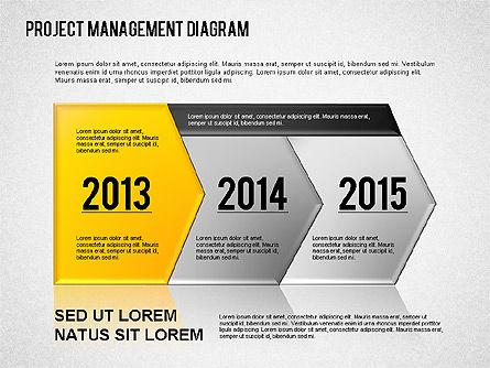 Project Management Diagram, Slide 2, 01415, Business Models — PoweredTemplate.com