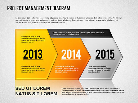Project Management Diagram, Slide 3, 01415, Business Models — PoweredTemplate.com
