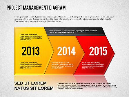 Project Management Diagram, Slide 4, 01415, Business Models — PoweredTemplate.com