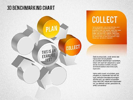 3D Benchmarking Chart, Slide 2, 01418, Business Models — PoweredTemplate.com