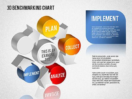 3D Benchmarking Chart, Slide 4, 01418, Business Models — PoweredTemplate.com