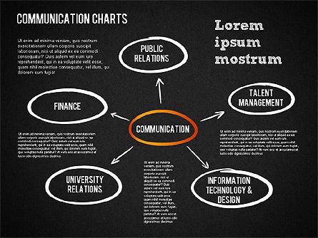 Communication Chart, Slide 14, 01420, Business Models — PoweredTemplate.com