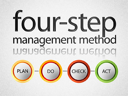 Business Models: Four-Step Management Method #01421