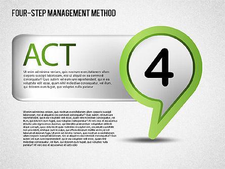 Four-Step Management Method, Slide 10, 01421, Business Models — PoweredTemplate.com