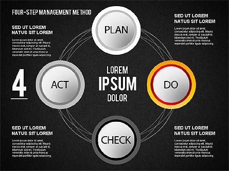 Four-Step Management Method, Slide 11, 01421, Business Models — PoweredTemplate.com