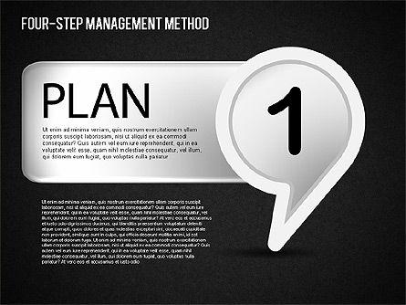 Four-Step Management Method, Slide 13, 01421, Business Models — PoweredTemplate.com