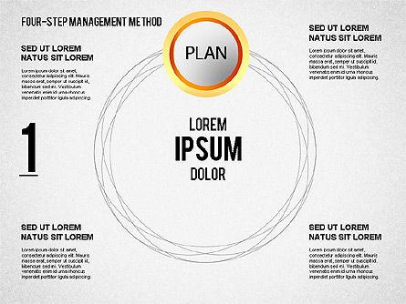 Four-Step Management Method, Slide 3, 01421, Business Models — PoweredTemplate.com