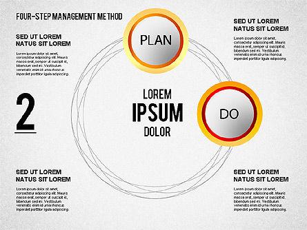 Four-Step Management Method, Slide 4, 01421, Business Models — PoweredTemplate.com