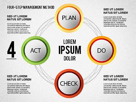 Four-Step Management Method, Slide 6, 01421, Business Models — PoweredTemplate.com