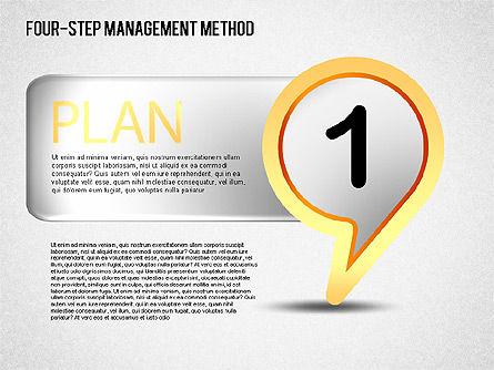 Four-Step Management Method, Slide 7, 01421, Business Models — PoweredTemplate.com