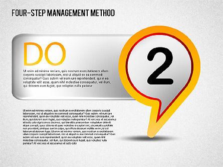 Four-Step Management Method, Slide 8, 01421, Business Models — PoweredTemplate.com