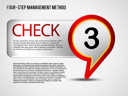 Four-Step Management Method, Slide 9, 01421, Business Models — PoweredTemplate.com