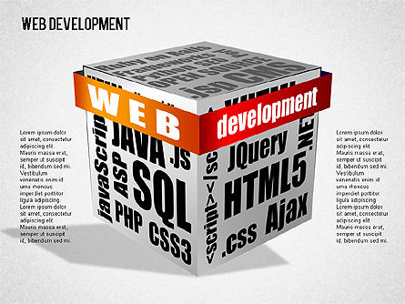 Web Development Diagram, 01428, Business Models — PoweredTemplate.com