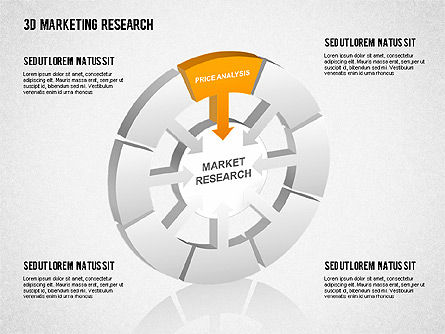 Business Models: 3D Marketing Research #01429