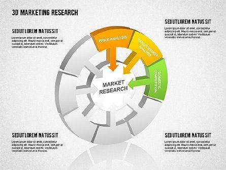 3D Marketing Research, Slide 3, 01429, Business Models — PoweredTemplate.com