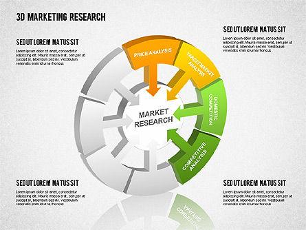3D Marketing Research, Slide 4, 01429, Business Models — PoweredTemplate.com